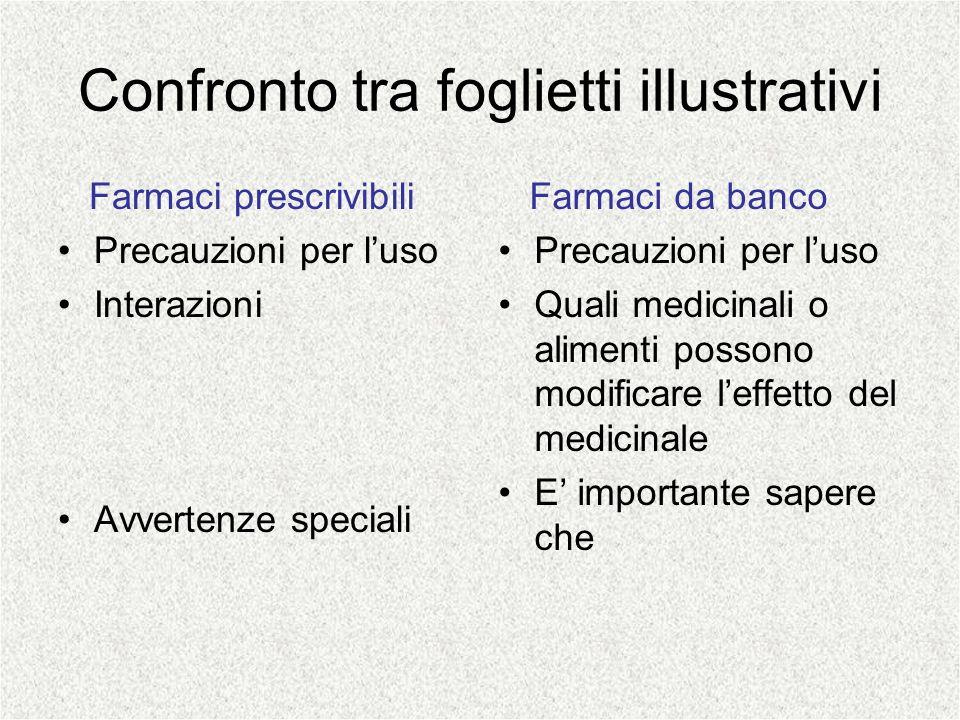 Il ritardo italiano nel trattamento del dolore Ragioni culturali o ragioni normative?