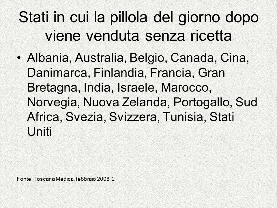 Stati in cui la pillola del giorno dopo viene venduta senza ricetta Albania, Australia, Belgio, Canada, Cina, Danimarca, Finlandia, Francia, Gran Bret