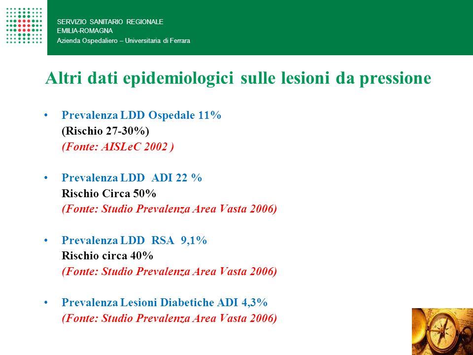 Altri dati epidemiologici sulle lesioni da pressione SERVIZIO SANITARIO REGIONALE EMILIA-ROMAGNA Azienda Ospedaliero – Universitaria di Ferrara Preval