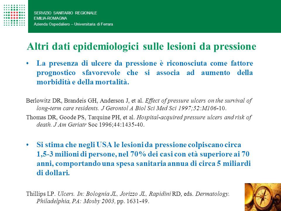Altri dati epidemiologici sulle lesioni da pressione SERVIZIO SANITARIO REGIONALE EMILIA-ROMAGNA Azienda Ospedaliero – Universitaria di Ferrara La pre