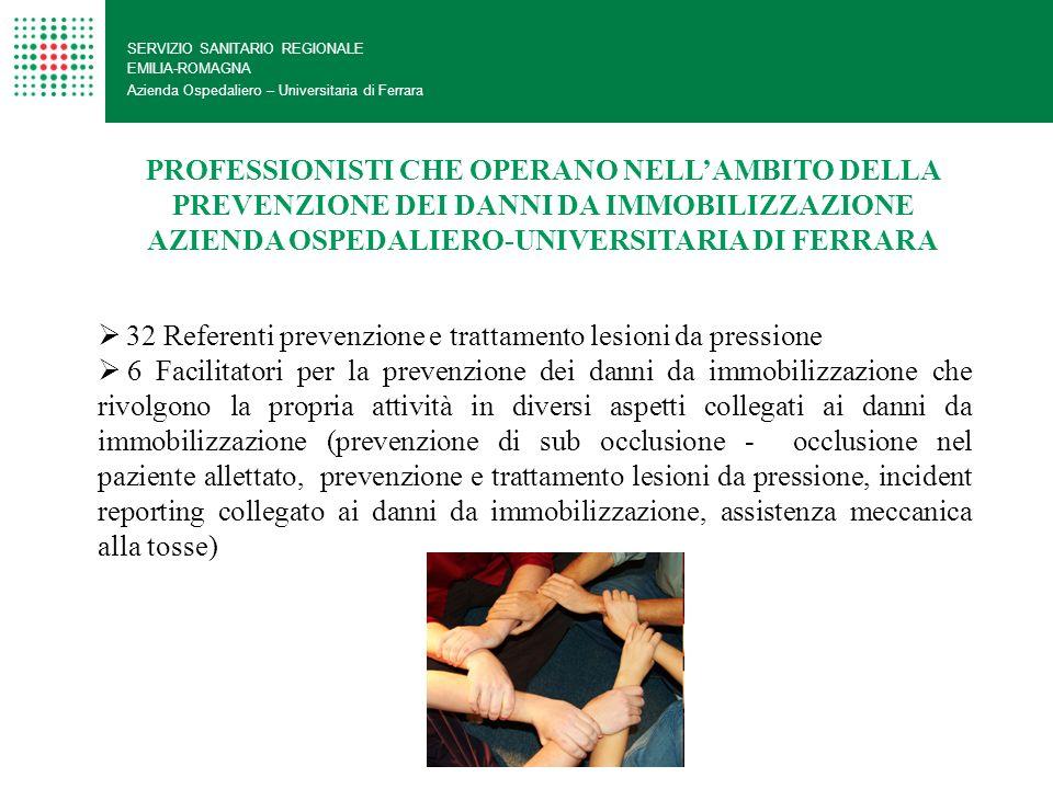SERVIZIO SANITARIO REGIONALE EMILIA-ROMAGNA Azienda Ospedaliero – Universitaria di Ferrara PROFESSIONISTI CHE OPERANO NELLAMBITO DELLA PREVENZIONE DEI