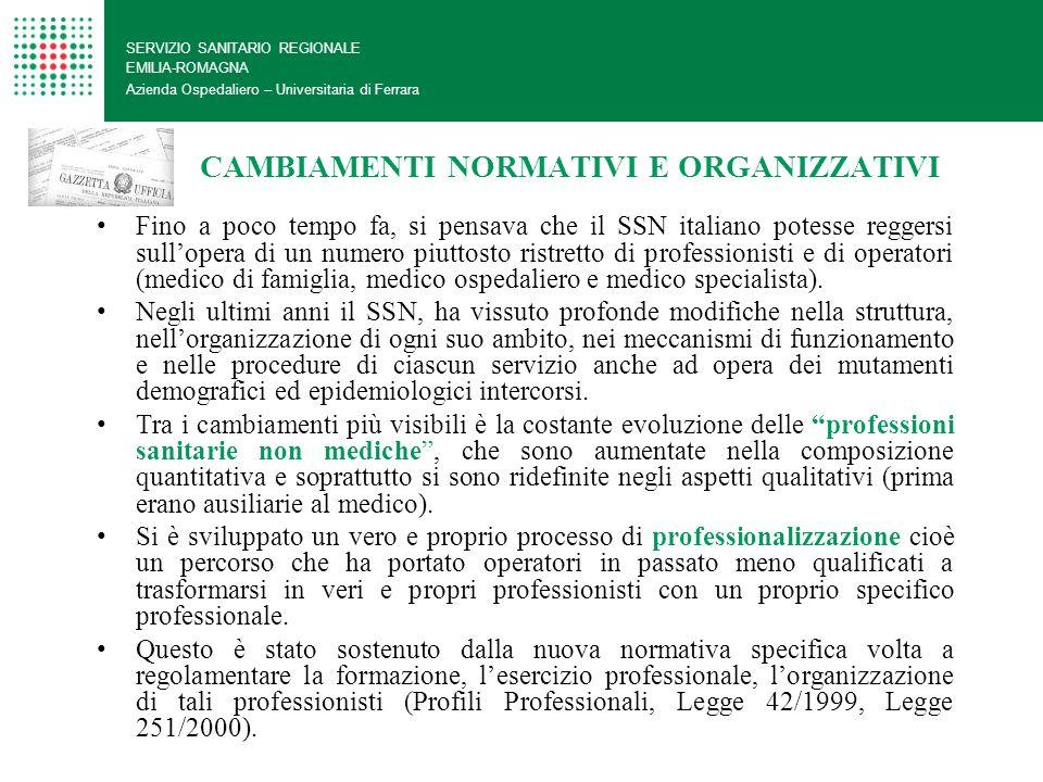 SERVIZIO SANITARIO REGIONALE EMILIA-ROMAGNA Azienda Ospedaliero – Universitaria di Ferrara LA RETE DI PROFESSIONISTI NELLAMBITO DELLA PREVENZIONE DEI DANNI DA IMMOBILIZZAZIONE Cenni storici 2001 – Prima rete di referenti di diversi reparti non ancora strutturata sviluppata dalla Direzione Infermieristica seguita dalla Dott.ssa Cristina Breveglieri 2002 – Prime indagini epidemiologiche di prevalenza 2009 – Viene strutturata la rete dei Referenti per la prevenzione e il trattamento delle lesioni da pressione seguita dalla Dott.ssa Paola Caponcelli (Posizione Organizzativa Ricerca Utilizzo delle Evidenze Scientifiche) e che fa capo alla Struttura Sviluppo Organizzativo e Innovazione che aveva come responsabile la Dott.ssa Fulvia Balboni.