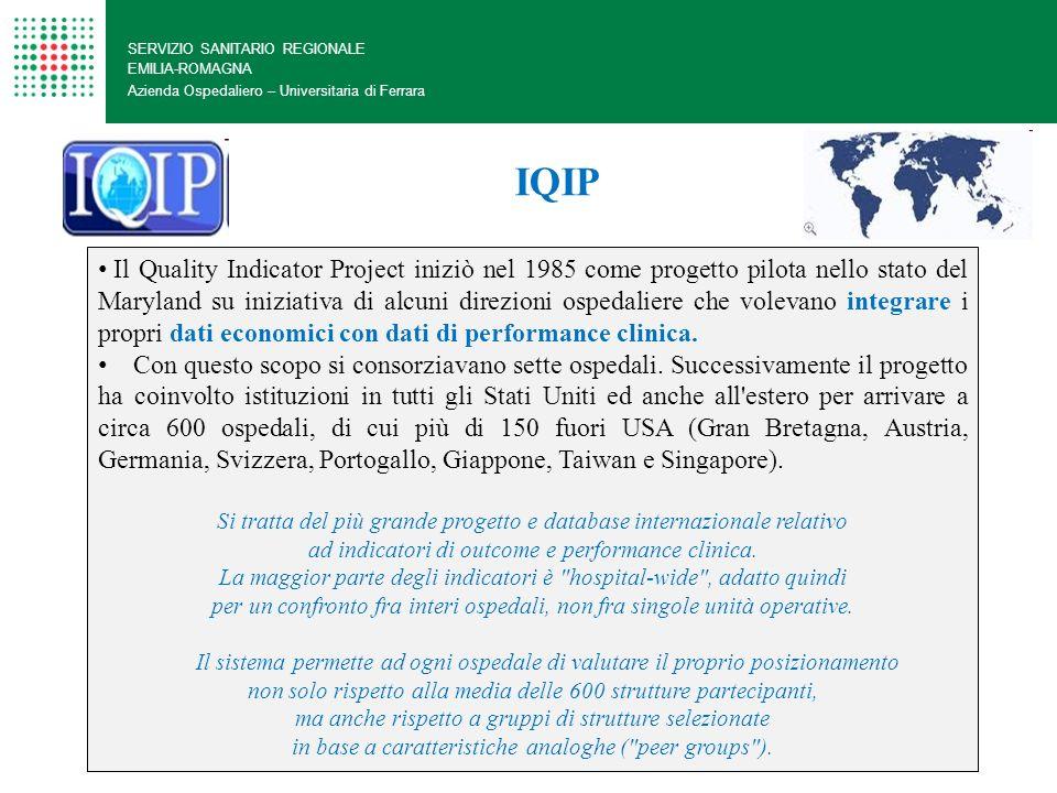 IQIP SERVIZIO SANITARIO REGIONALE EMILIA-ROMAGNA Azienda Ospedaliero – Universitaria di Ferrara Il Quality Indicator Project iniziò nel 1985 come prog
