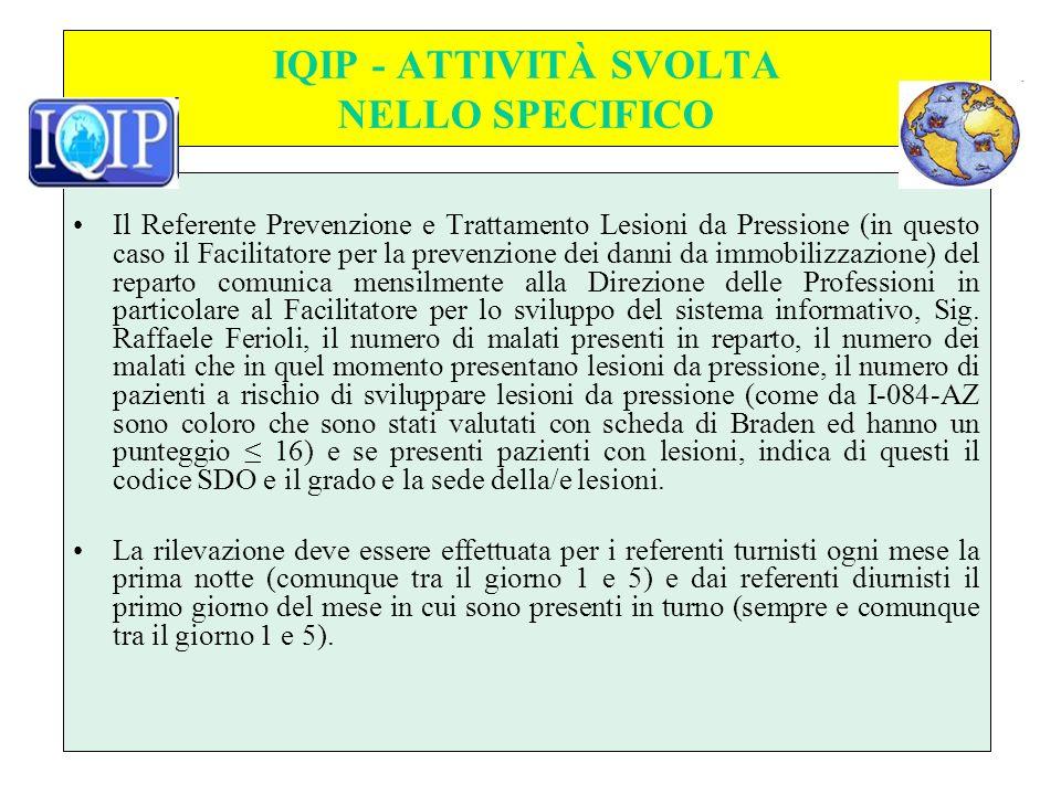 IQIP - ATTIVITÀ SVOLTA NELLO SPECIFICO Il Referente Prevenzione e Trattamento Lesioni da Pressione (in questo caso il Facilitatore per la prevenzione