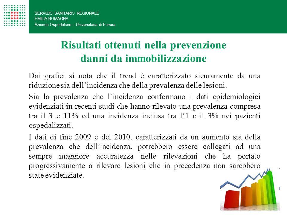 Risultati ottenuti nella prevenzione danni da immobilizzazione Dai grafici si nota che il trend è caratterizzato sicuramente da una riduzione sia dell