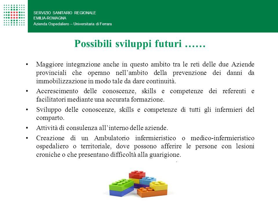 Possibili sviluppi futuri …… SERVIZIO SANITARIO REGIONALE EMILIA-ROMAGNA Azienda Ospedaliero – Universitaria di Ferrara Maggiore integrazione anche in