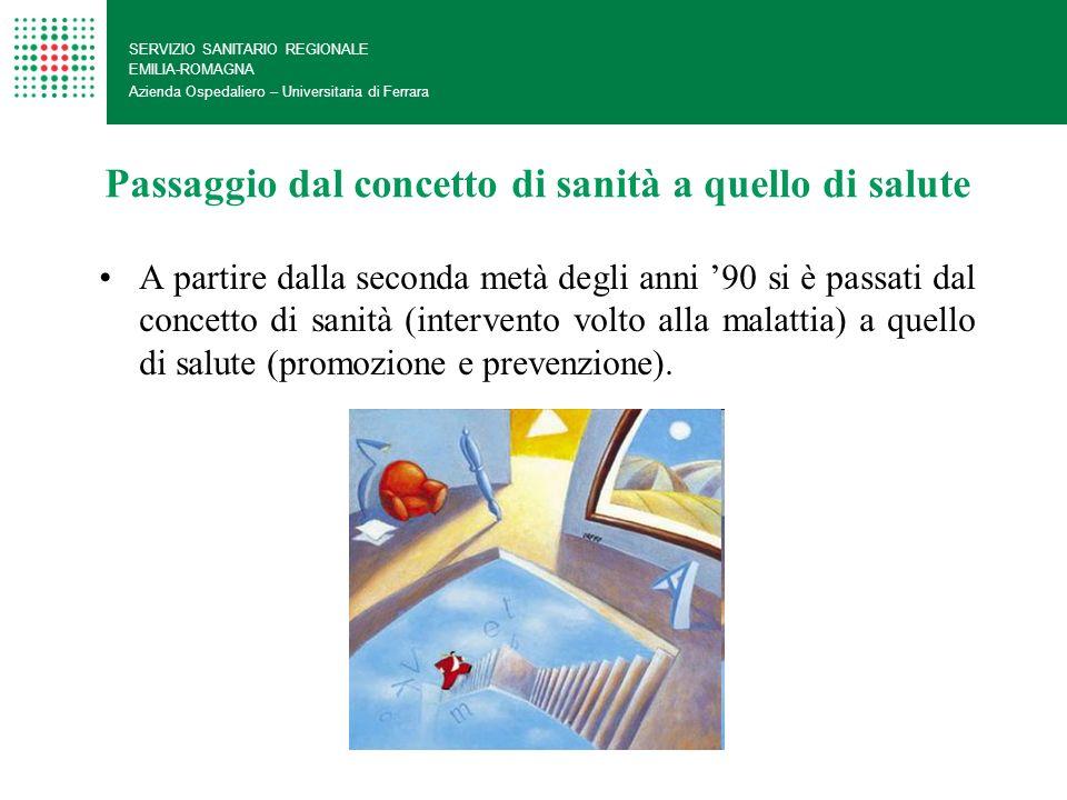 Passaggio dal concetto di sanità a quello di salute SERVIZIO SANITARIO REGIONALE EMILIA-ROMAGNA Azienda Ospedaliero – Universitaria di Ferrara A parti