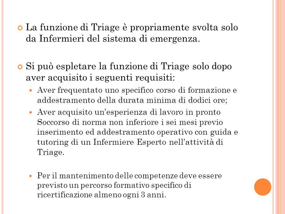La funzione di Triage è propriamente svolta solo da Infermieri del sistema di emergenza. Si può espletare la funzione di Triage solo dopo aver acquisi