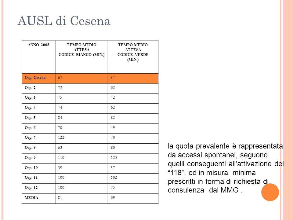 AUSL di Cesena la quota prevalente è rappresentata da accessi spontanei, seguono quelli conseguenti allattivazione del 118, ed in misura minima prescr