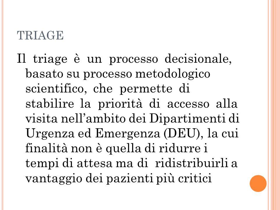 TRIAGE Il triage è un processo decisionale, basato su processo metodologico scientifico, che permette di stabilire la priorità di accesso alla visita