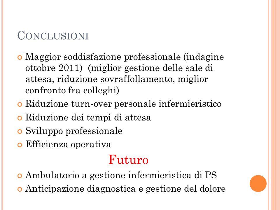 C ONCLUSIONI Maggior soddisfazione professionale (indagine ottobre 2011) (miglior gestione delle sale di attesa, riduzione sovraffollamento, miglior c
