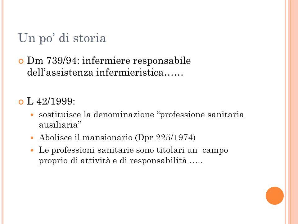 Un po di storia Dm 739/94: infermiere responsabile dellassistenza infermieristica…… L 42/1999: sostituisce la denominazione professione sanitaria ausi