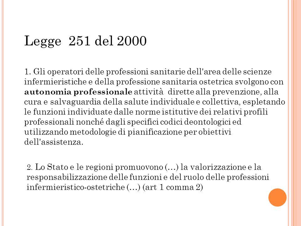 Legge 251 del 2000 1. Gli operatori delle professioni sanitarie dell'area delle scienze infermieristiche e della professione sanitaria ostetrica svolg