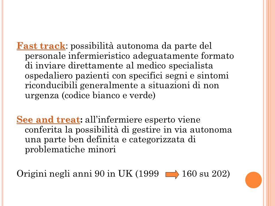 Fast track Fast track : possibilità autonoma da parte del personale infermieristico adeguatamente formato di inviare direttamente al medico specialist