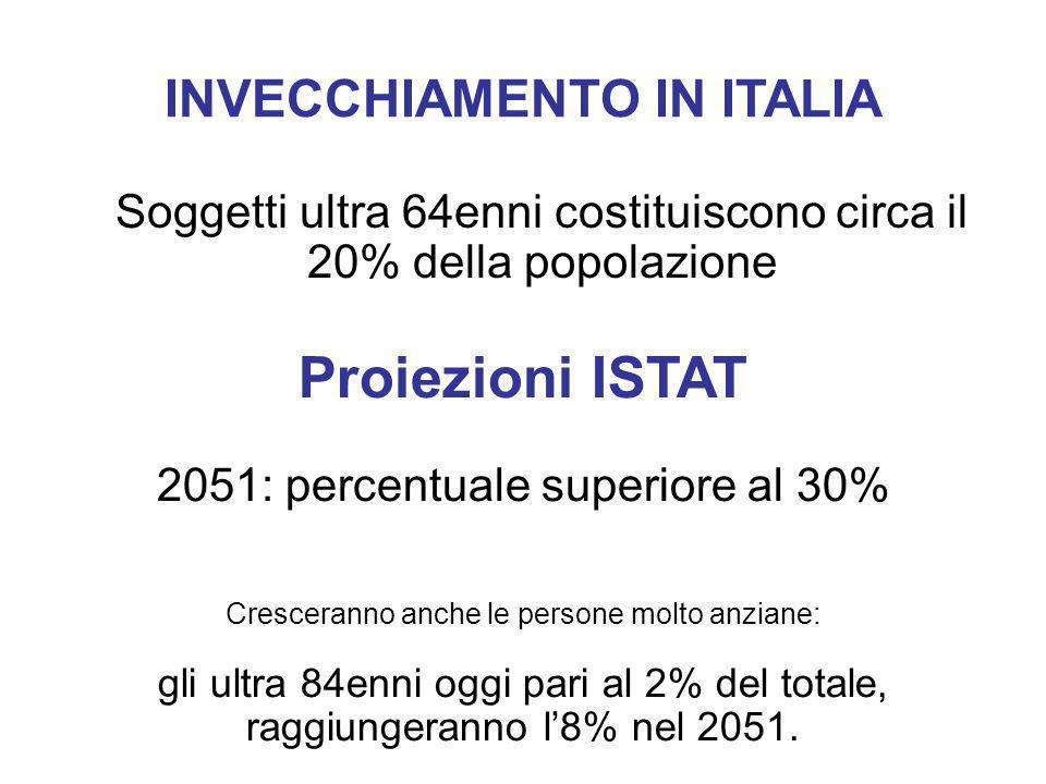 INVECCHIAMENTO IN ITALIA Soggetti ultra 64enni costituiscono circa il 20% della popolazione Proiezioni ISTAT 2051: percentuale superiore al 30% Cresce