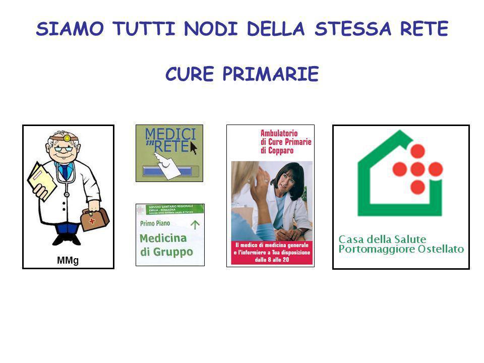 SIAMO TUTTI NODI DELLA STESSA RETE CURE PRIMARIE MMg