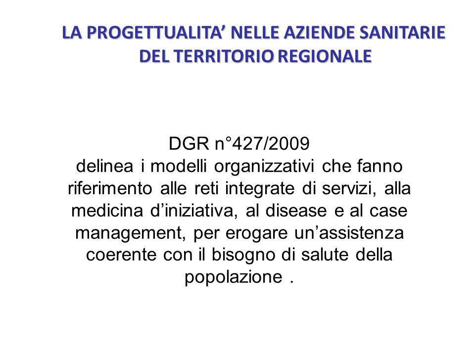 LA PROGETTUALITA NELLE AZIENDE SANITARIE DEL TERRITORIO REGIONALE DGR n°427/2009 delinea i modelli organizzativi che fanno riferimento alle reti integ