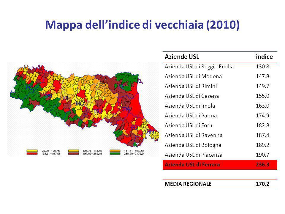 Mappa dellindice di vecchiaia (2010) Aziende USLindice Azienda USL di Reggio Emilia130.8 Azienda USL di Modena147.8 Azienda USL di Rimini149.7 Azienda