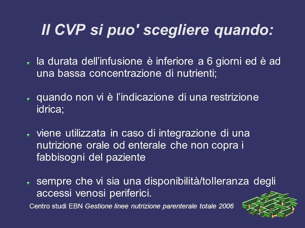 Il CVP si puo' scegliere quando: la durata dellinfusione è inferiore a 6 giorni ed è ad una bassa concentrazione di nutrienti; quando non vi è lindica
