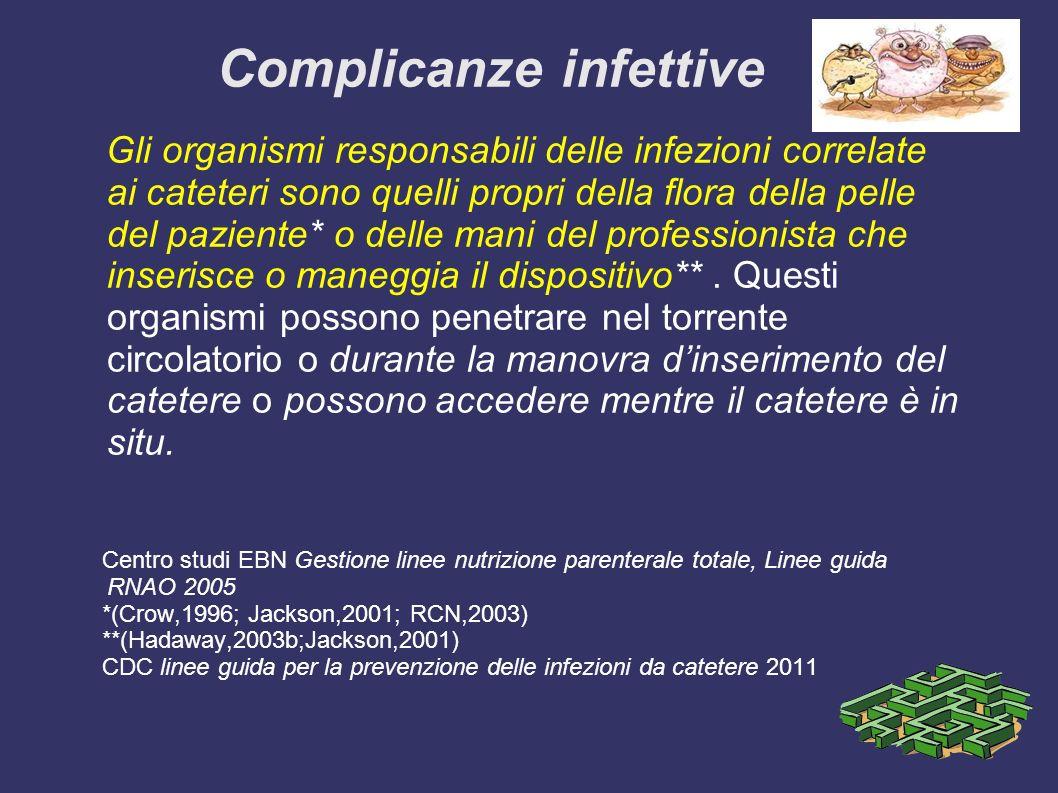 Complicanze infettive Gli organismi responsabili delle infezioni correlate ai cateteri sono quelli propri della flora della pelle del paziente* o dell