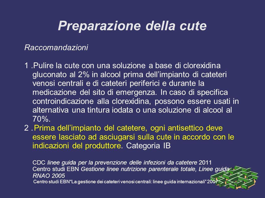 Preparazione della cute Raccomandazioni 1.Pulire la cute con una soluzione a base di clorexidina gluconato al 2% in alcool prima dellimpianto di catet