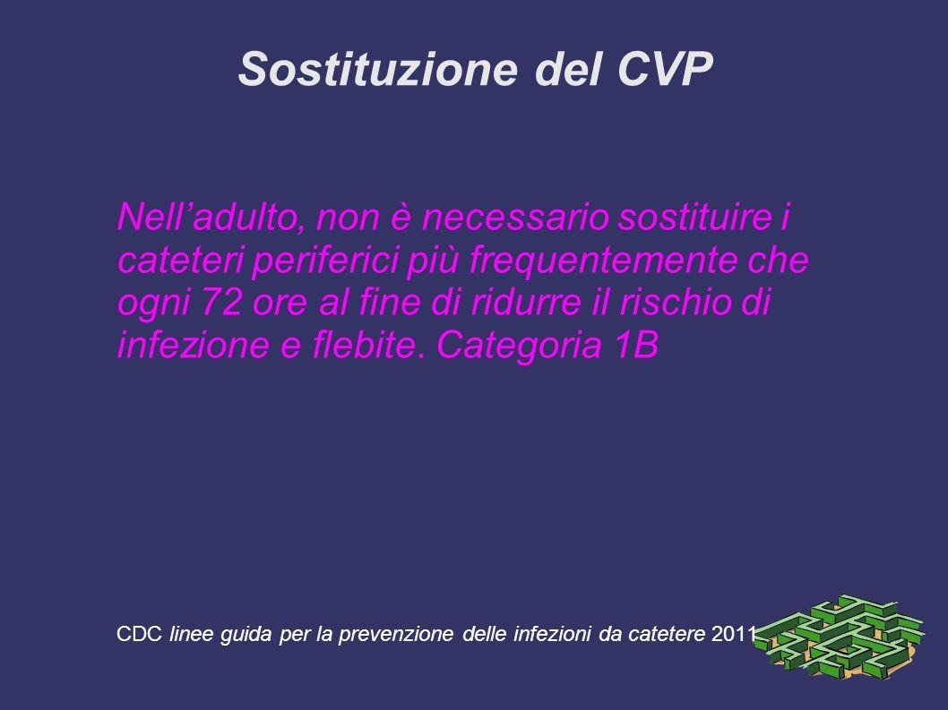 Sostituzione del CVP Nelladulto, non è necessario sostituire i cateteri periferici più frequentemente che ogni 72 ore al fine di ridurre il rischio di infezione e flebite.