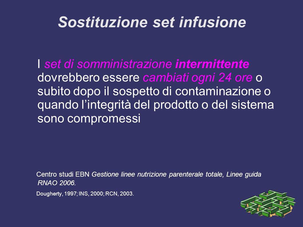 Sostituzione set infusione I set di somministrazione intermittente dovrebbero essere cambiati ogni 24 ore o subito dopo il sospetto di contaminazione o quando lintegrità del prodotto o del sistema sono compromessi Centro studi EBN Gestione linee nutrizione parenterale totale, Linee guida RNAO 2006.