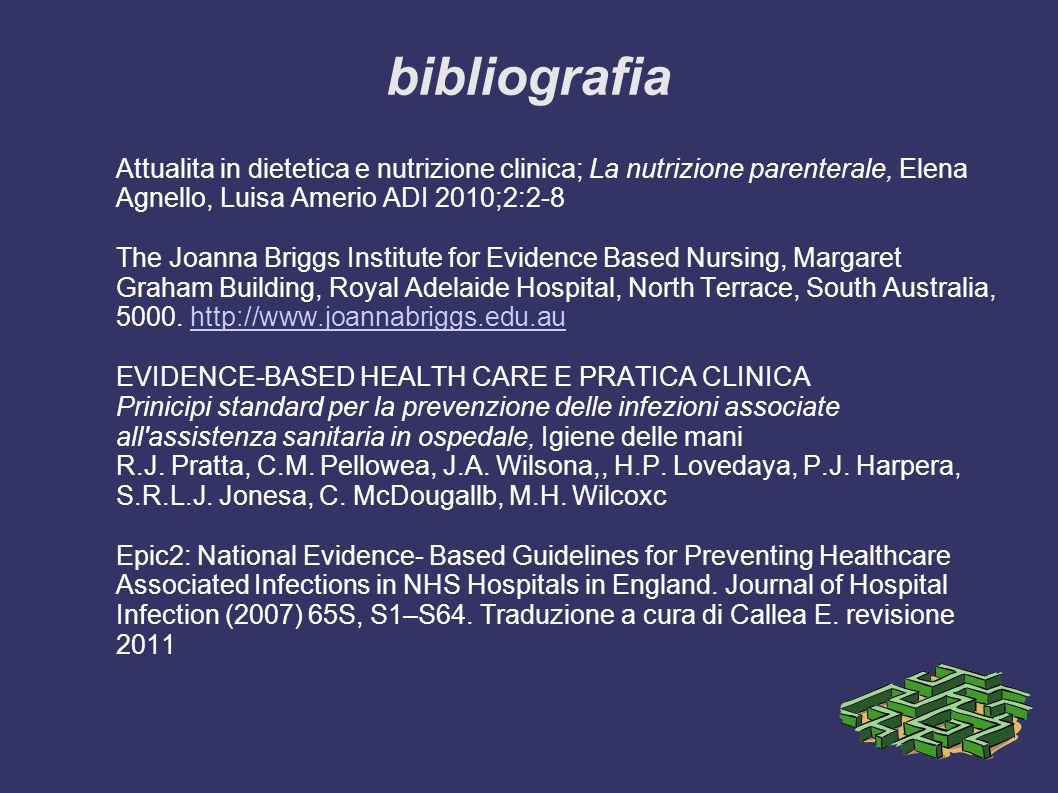 bibliografia Attualita in dietetica e nutrizione clinica; La nutrizione parenterale, Elena Agnello, Luisa Amerio ADI 2010;2:2-8 The Joanna Briggs Inst