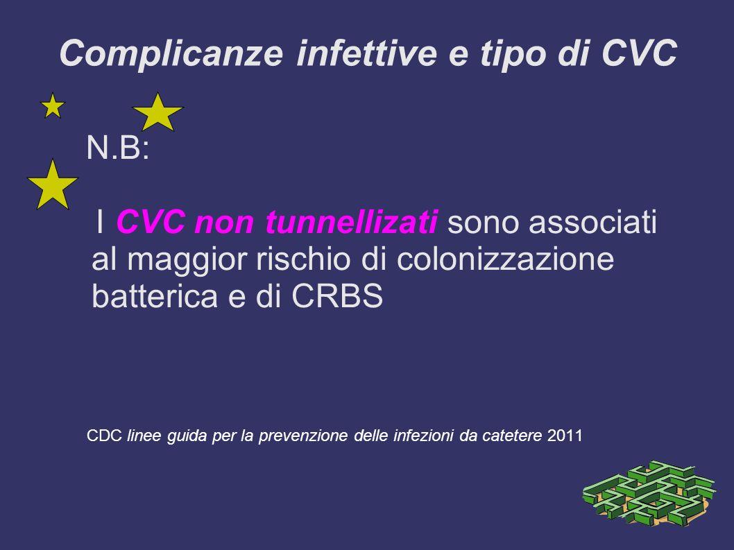 Complicanze infettive e tipo di CVC N.B: I CVC non tunnellizati sono associati al maggior rischio di colonizzazione batterica e di CRBS CDC linee guida per la prevenzione delle infezioni da catetere 2011