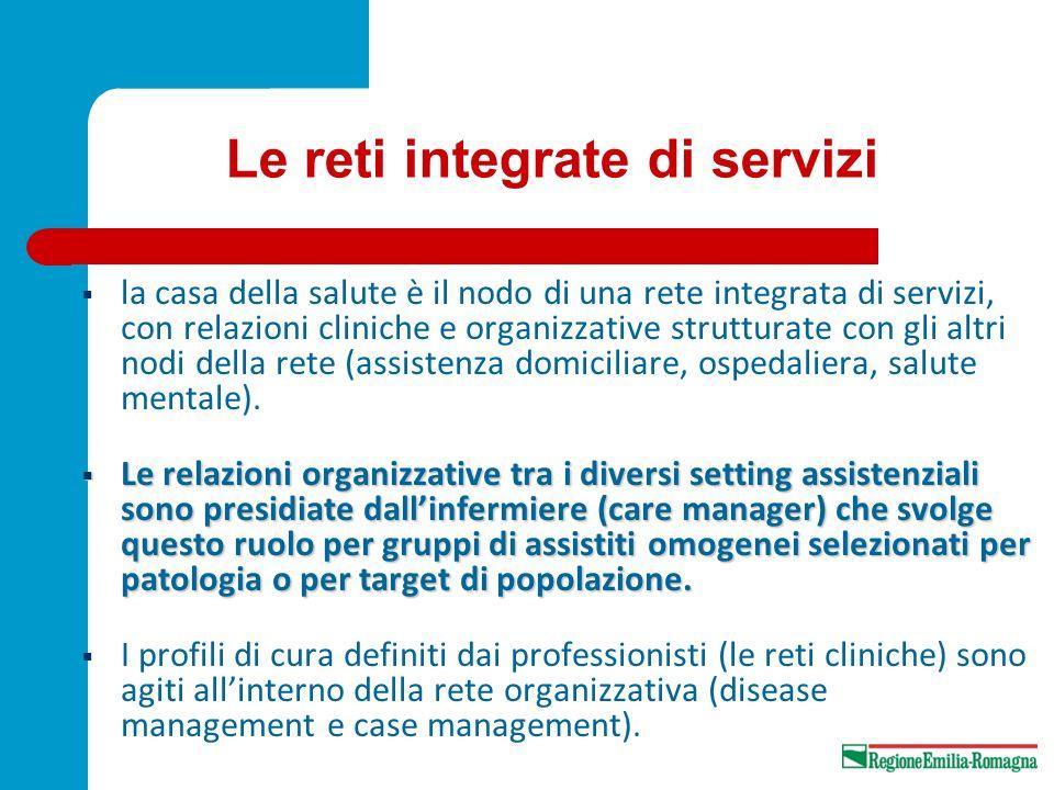 Le reti integrate di servizi la casa della salute è il nodo di una rete integrata di servizi, con relazioni cliniche e organizzative strutturate con g
