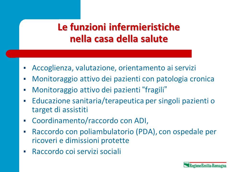 Le funzioni infermieristiche nella casa della salute Accoglienza, valutazione, orientamento ai servizi Monitoraggio attivo dei pazienti con patologia