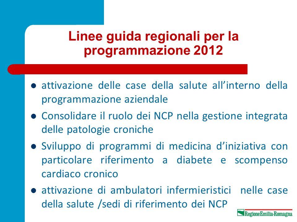Linee guida regionali per la programmazione 2012 attivazione delle case della salute allinterno della programmazione aziendale Consolidare il ruolo de