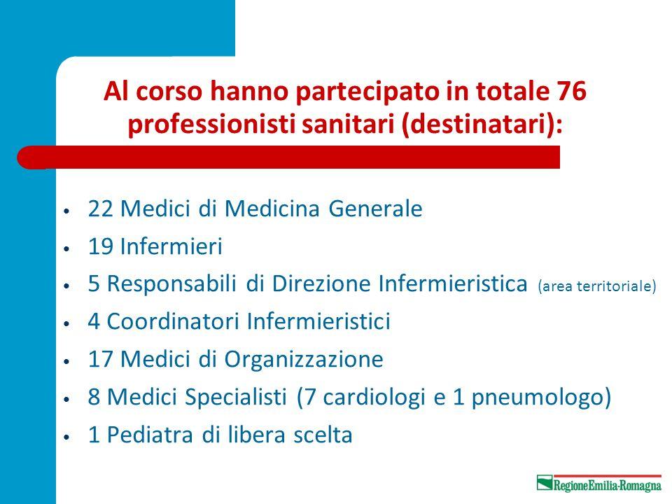 Al corso hanno partecipato in totale 76 professionisti sanitari (destinatari): 22 Medici di Medicina Generale 19 Infermieri 5 Responsabili di Direzion