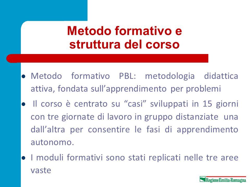 Metodo formativo e struttura del corso Metodo formativo PBL: metodologia didattica attiva, fondata sullapprendimento per problemi Il corso è centrato