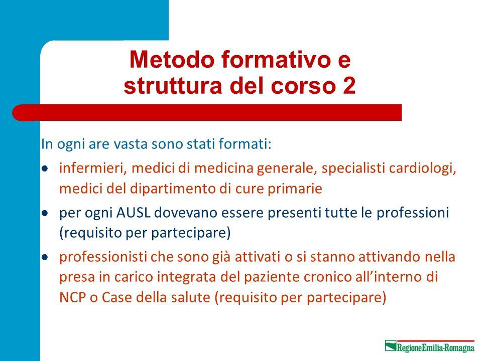 Metodo formativo e struttura del corso 2 In ogni are vasta sono stati formati: infermieri, medici di medicina generale, specialisti cardiologi, medici