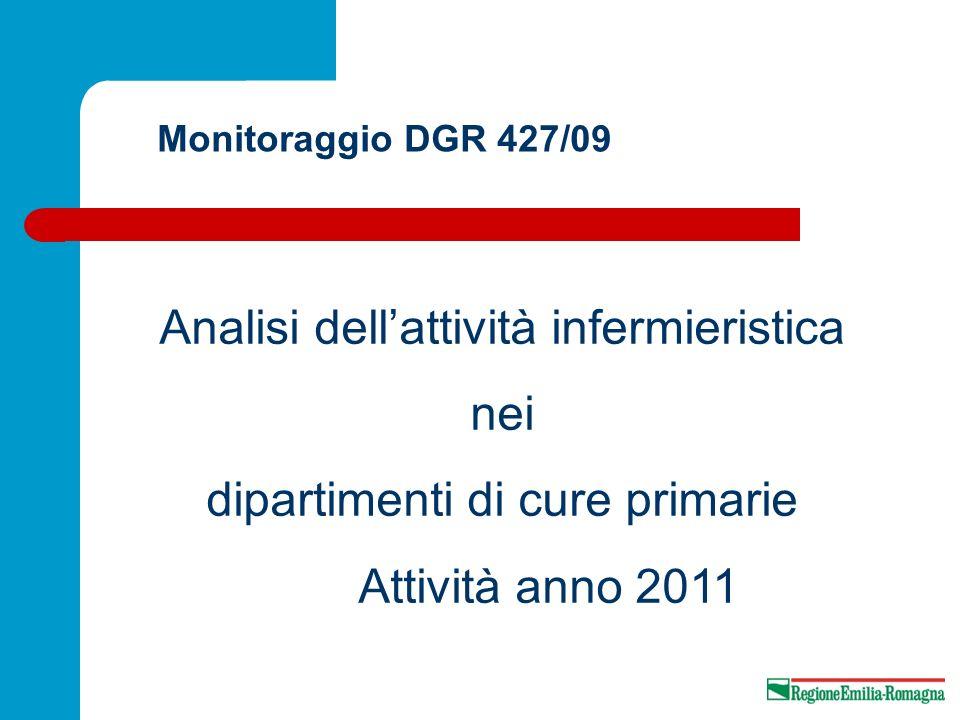 Monitoraggio DGR 427/09 Analisi dellattività infermieristica nei dipartimenti di cure primarie Attività anno 2011