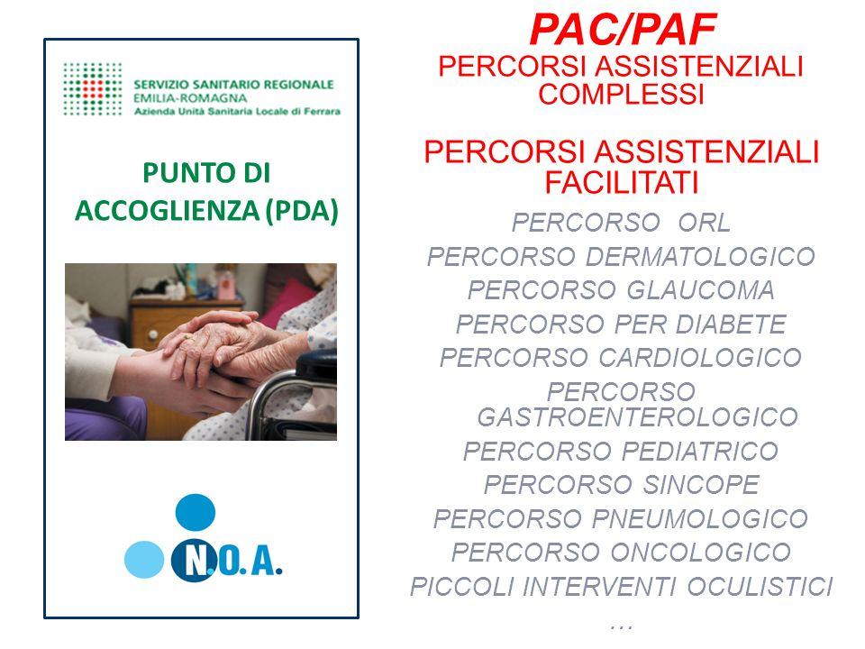 PUNTO DI ACCOGLIENZA (PDA) PAC/PAF PERCORSI ASSISTENZIALI COMPLESSI PERCORSI ASSISTENZIALI FACILITATI PERCORSO ORL PERCORSO DERMATOLOGICO PERCORSO GLA