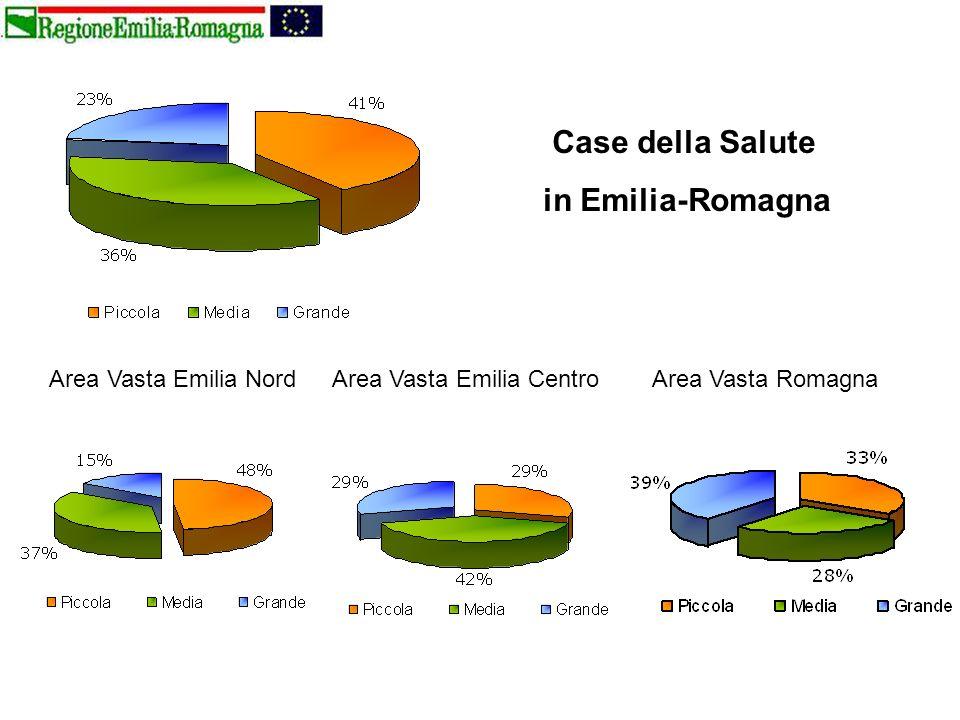 Case della Salute in Emilia-Romagna Area Vasta Emilia NordArea Vasta Emilia Centro Area Vasta Romagna