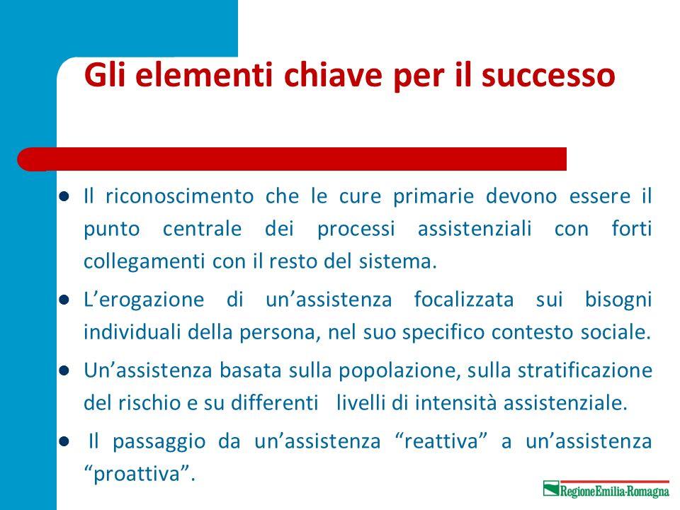 Gli elementi chiave per il successo Il riconoscimento che le cure primarie devono essere il punto centrale dei processi assistenziali con forti colleg