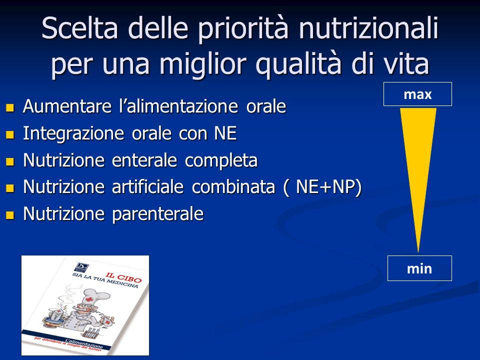 Scelta delle priorità nutrizionali per una miglior qualità di vita Aumentare lalimentazione orale Aumentare lalimentazione orale Integrazione orale co