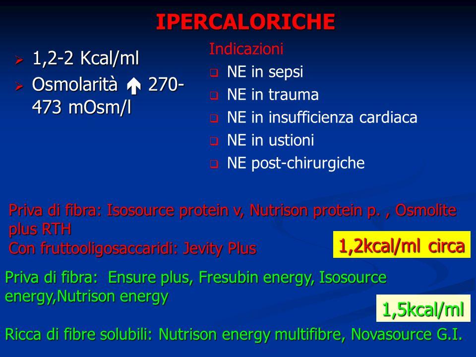 IPERCALORICHE 1,2-2 Kcal/ml 1,2-2 Kcal/ml Osmolarità 270- 473 mOsm/l Osmolarità 270- 473 mOsm/l Indicazioni NE in sepsi NE in trauma NE in insufficienza cardiaca NE in ustioni NE post-chirurgiche Priva di fibra: Ensure plus, Fresubin energy, Isosource energy,Nutrison energy Ricca di fibre solubili: Nutrison energy multifibre, Novasource G.I.