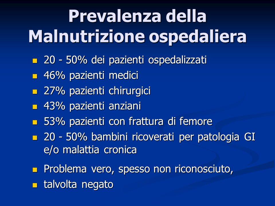 20 - 50% dei pazienti ospedalizzati 20 - 50% dei pazienti ospedalizzati 46% pazienti medici 46% pazienti medici 27% pazienti chirurgici 27% pazienti c