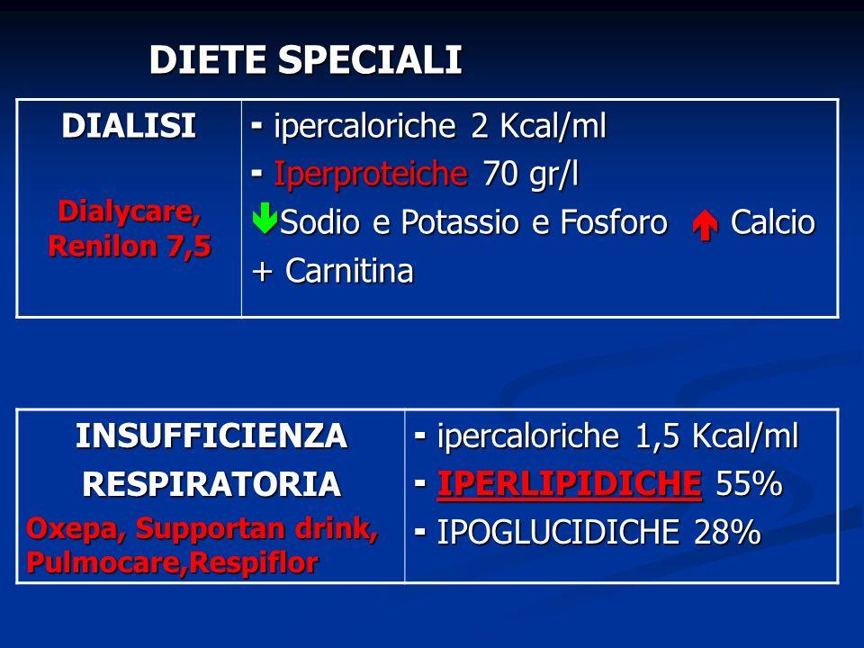 DIALISI Dialycare, Renilon 7,5 ipercaloriche 2 Kcal/ml ipercaloriche 2 Kcal/ml Iperproteiche 70 gr/l Iperproteiche 70 gr/l Sodio e Potassio e Fosforo Calcio Sodio e Potassio e Fosforo Calcio + Carnitina INSUFFICIENZARESPIRATORIA Oxepa, Supportan drink, Pulmocare,Respiflor ipercaloriche 1,5 Kcal/ml ipercaloriche 1,5 Kcal/ml IPERLIPIDICHE 55% IPERLIPIDICHE 55% IPOGLUCIDICHE 28% IPOGLUCIDICHE 28%