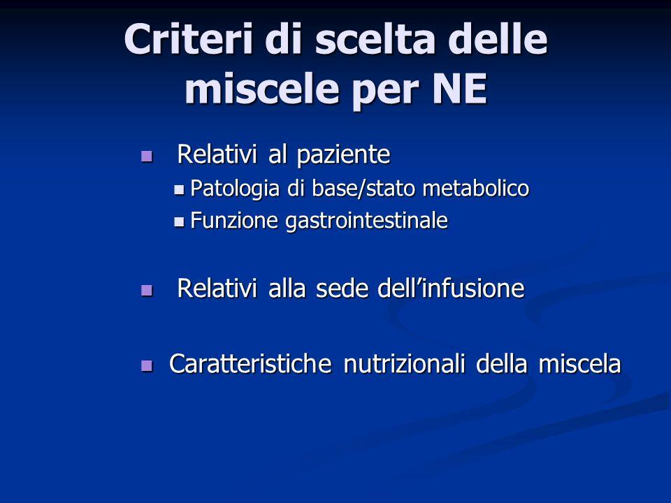 Criteri di scelta delle miscele per NE Relativi al paziente Relativi al paziente Patologia di base/stato metabolico Patologia di base/stato metabolico