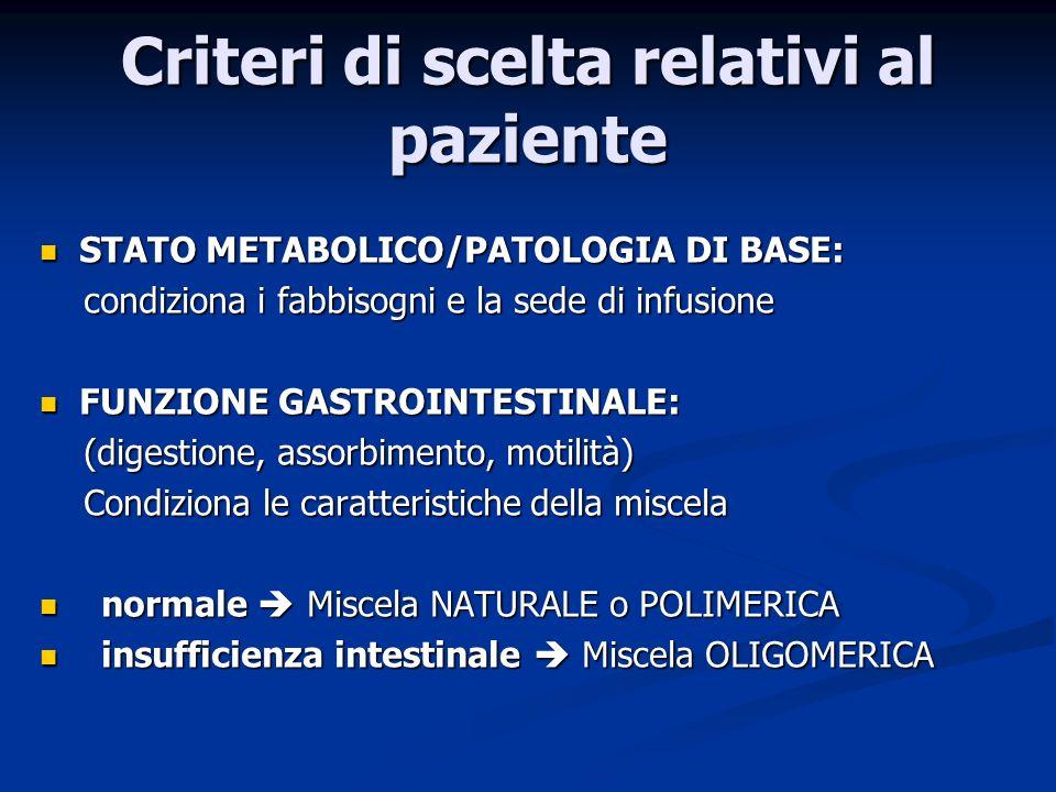 Criteri di scelta relativi al paziente STATO METABOLICO/PATOLOGIA DI BASE: STATO METABOLICO/PATOLOGIA DI BASE: condiziona i fabbisogni e la sede di infusione condiziona i fabbisogni e la sede di infusione FUNZIONE GASTROINTESTINALE: FUNZIONE GASTROINTESTINALE: (digestione, assorbimento, motilità) (digestione, assorbimento, motilità) Condiziona le caratteristiche della miscela Condiziona le caratteristiche della miscela normale Miscela NATURALE o POLIMERICA normale Miscela NATURALE o POLIMERICA insufficienza intestinale Miscela OLIGOMERICA insufficienza intestinale Miscela OLIGOMERICA