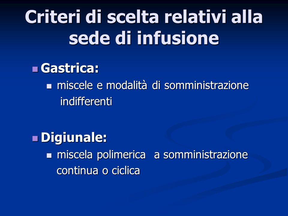 Criteri di scelta relativi alla sede di infusione Gastrica: Gastrica: miscele e modalità di somministrazione miscele e modalità di somministrazione in