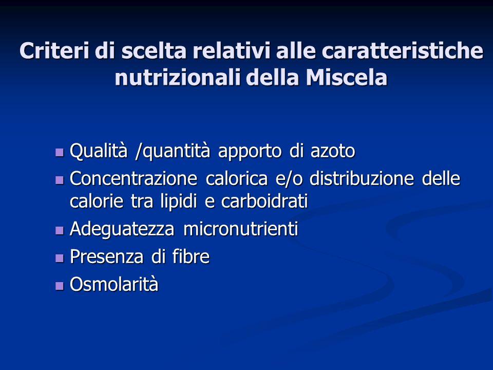 Criteri di scelta relativi alle caratteristiche nutrizionali della Miscela Qualità /quantità apporto di azoto Qualità /quantità apporto di azoto Conce