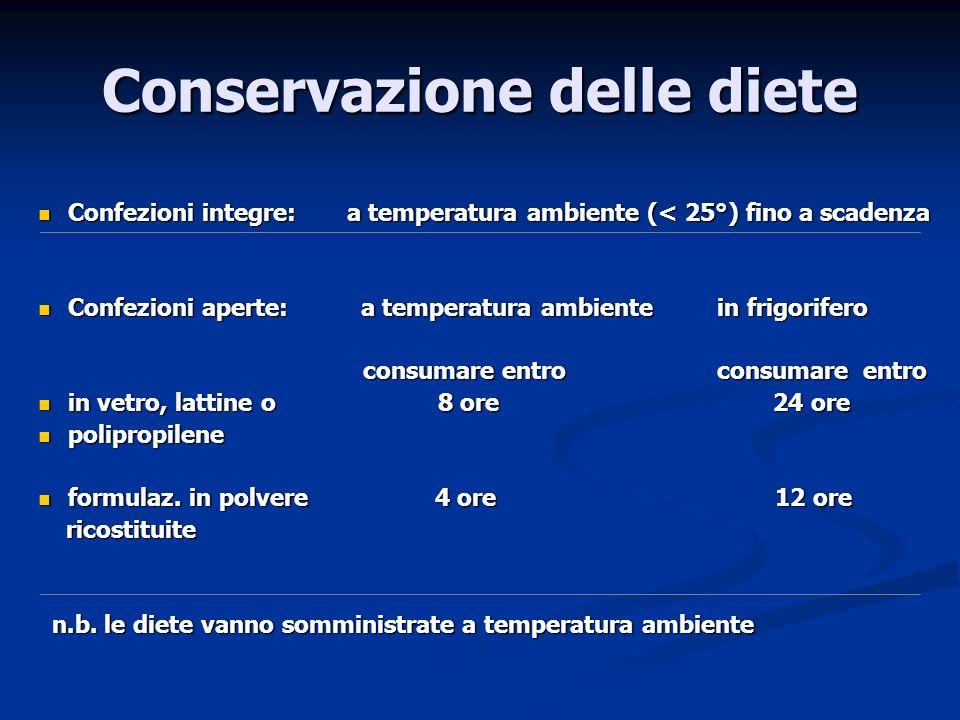 Confezioni integre: a temperatura ambiente (< 25°) fino a scadenza Confezioni integre: a temperatura ambiente (< 25°) fino a scadenza Confezioni apert