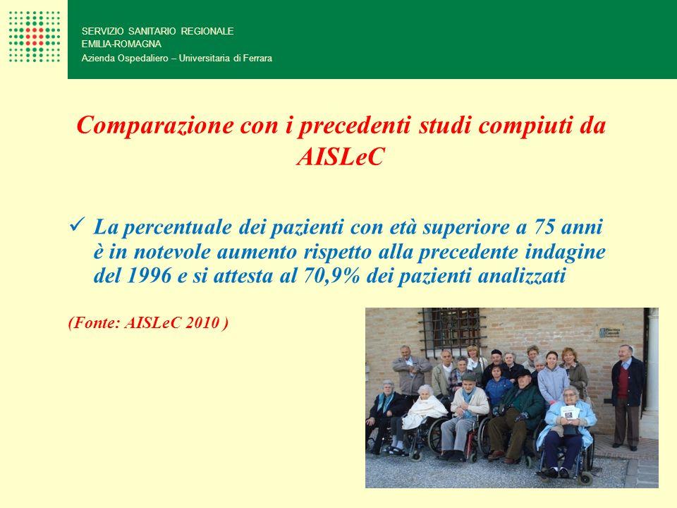 Comparazione con i precedenti studi compiuti da AISLeC La percentuale dei pazienti con età superiore a 75 anni è in notevole aumento rispetto alla pre