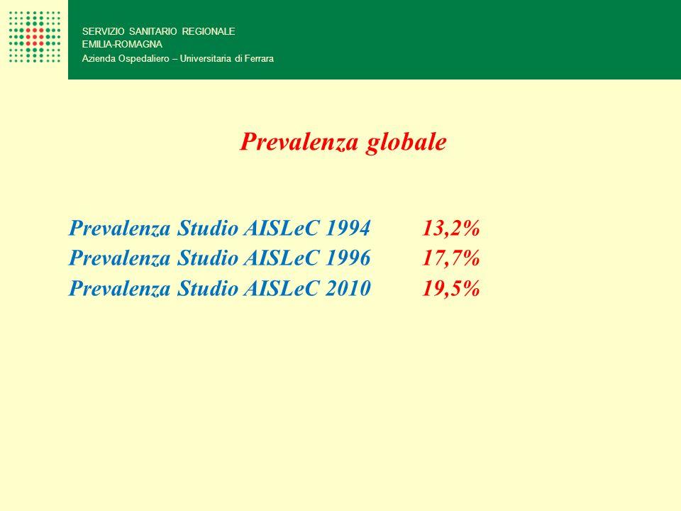 Prevalenza globale Prevalenza Studio AISLeC 1994 13,2% Prevalenza Studio AISLeC 1996 17,7% Prevalenza Studio AISLeC 2010 19,5% SERVIZIO SANITARIO REGI